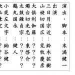 【刀剣乱舞】舞台『刀剣乱舞』新作公演決定!続編は「義伝 暁の独眼竜」!